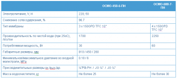 http://aquasg.ru/data/pictures/e45/981/e45981ee906dff3b703b3f012fb6a8926ffd0e_350_350.png